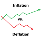 scientific abstract inflation vs deflation der fomstudent. Black Bedroom Furniture Sets. Home Design Ideas