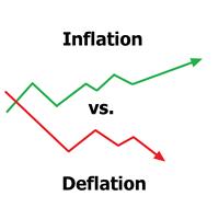 inflation vs deflation der fomstudent. Black Bedroom Furniture Sets. Home Design Ideas